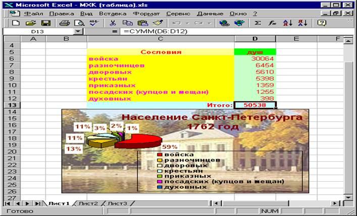 Знакомство С Табличным Процессором Ms Excel