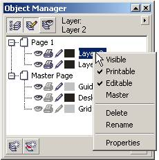 Object Manager