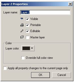 окно диалога Layer Properties